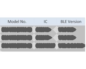 Digimore|DM-U08 Bluetooth BLE UART Serial Pass-through